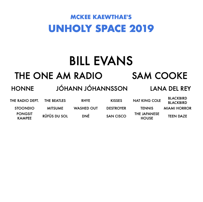 FESTIFY จำลองไลน์อัพเทศกาลดนตรีจากข้อมูลใน Spotify